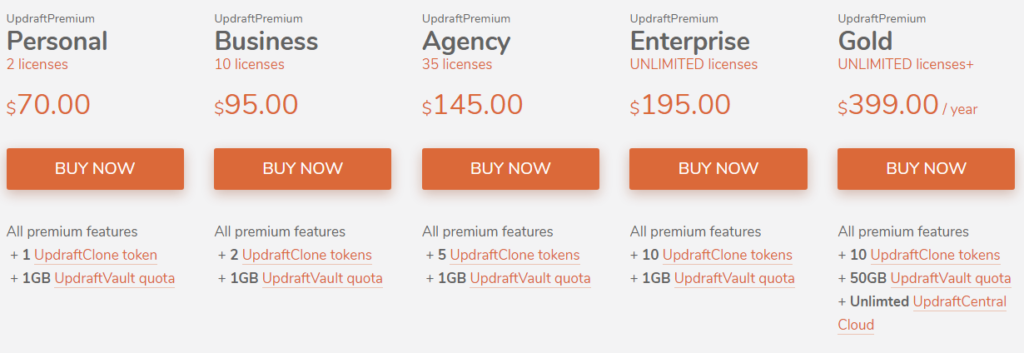 UpdraftPlus Pricing Packages