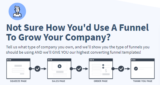 Who Can Use ClickFunnels?