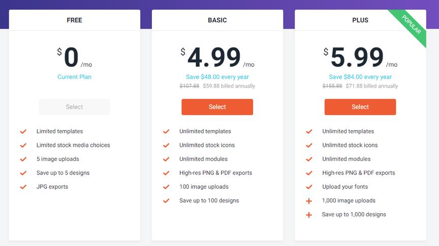 Designcap pricing in detail