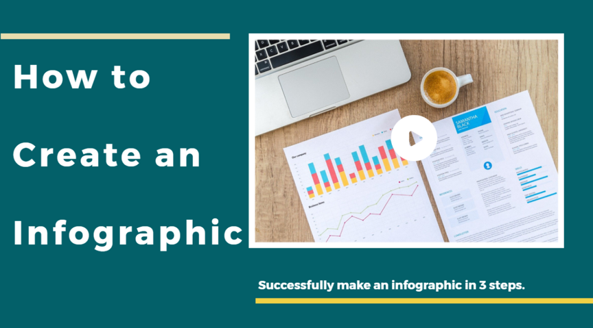Designcap review to create infographics