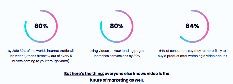 Viddyoze For Video Marketing