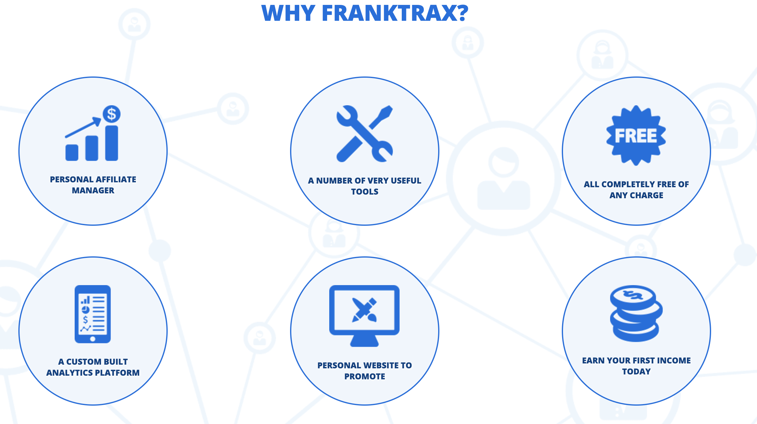 Franktrax Features