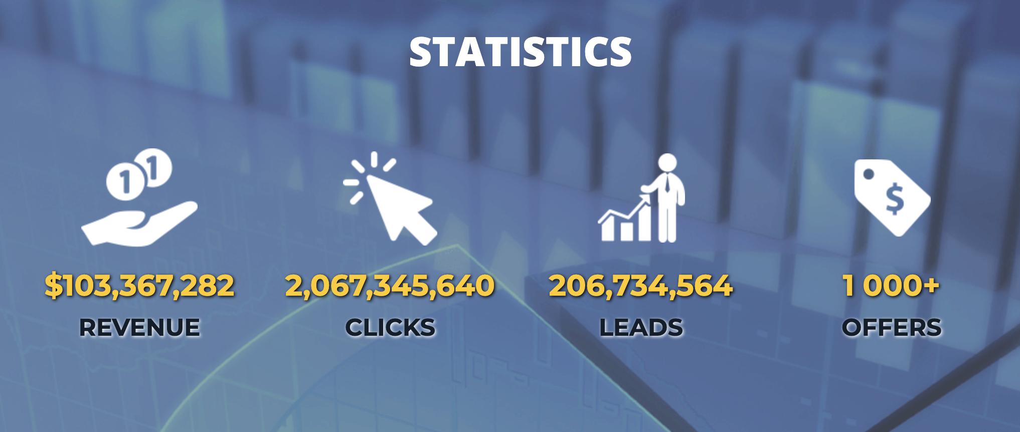 Franktrax Statistics