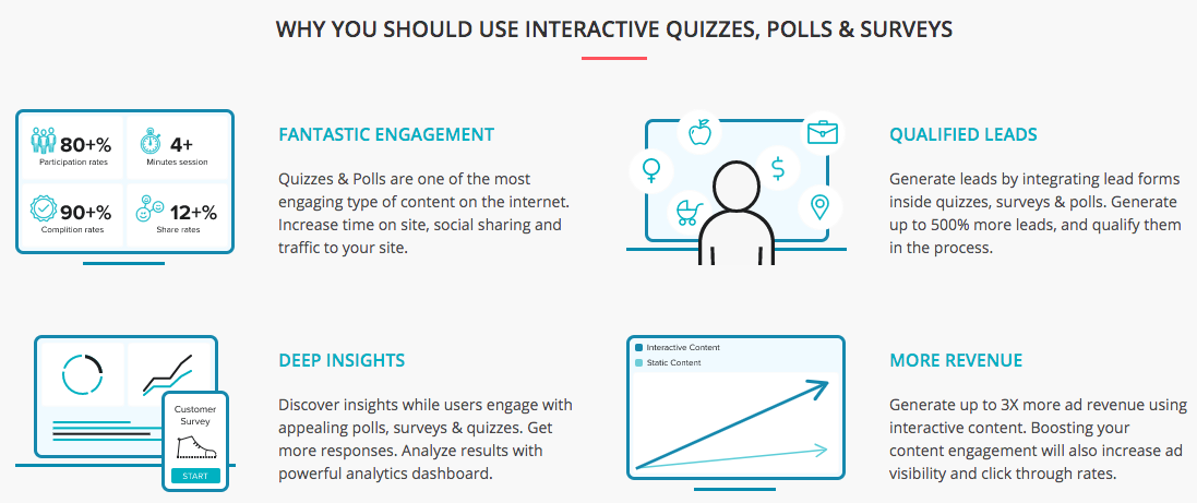 Opinion Stage Quizes, Polls, Surveys