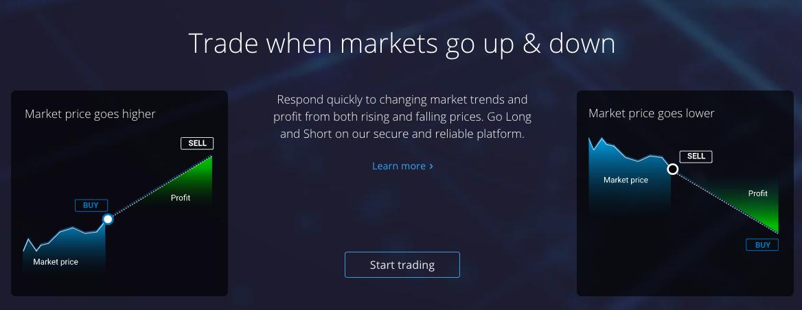 Prime XBT Market