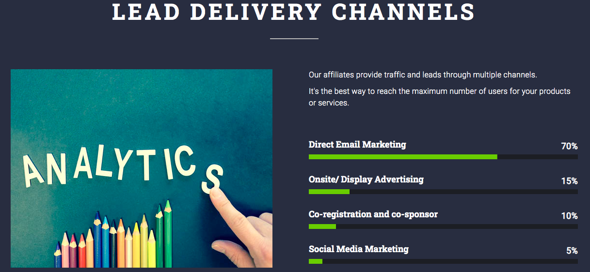 Advortis Lead Delivery Channels