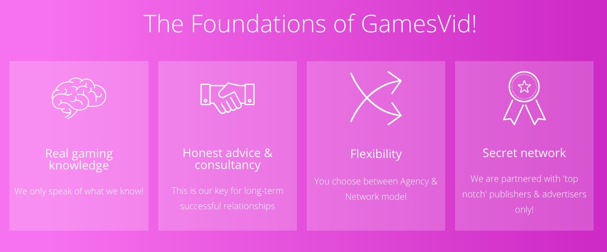 GamesVid Features