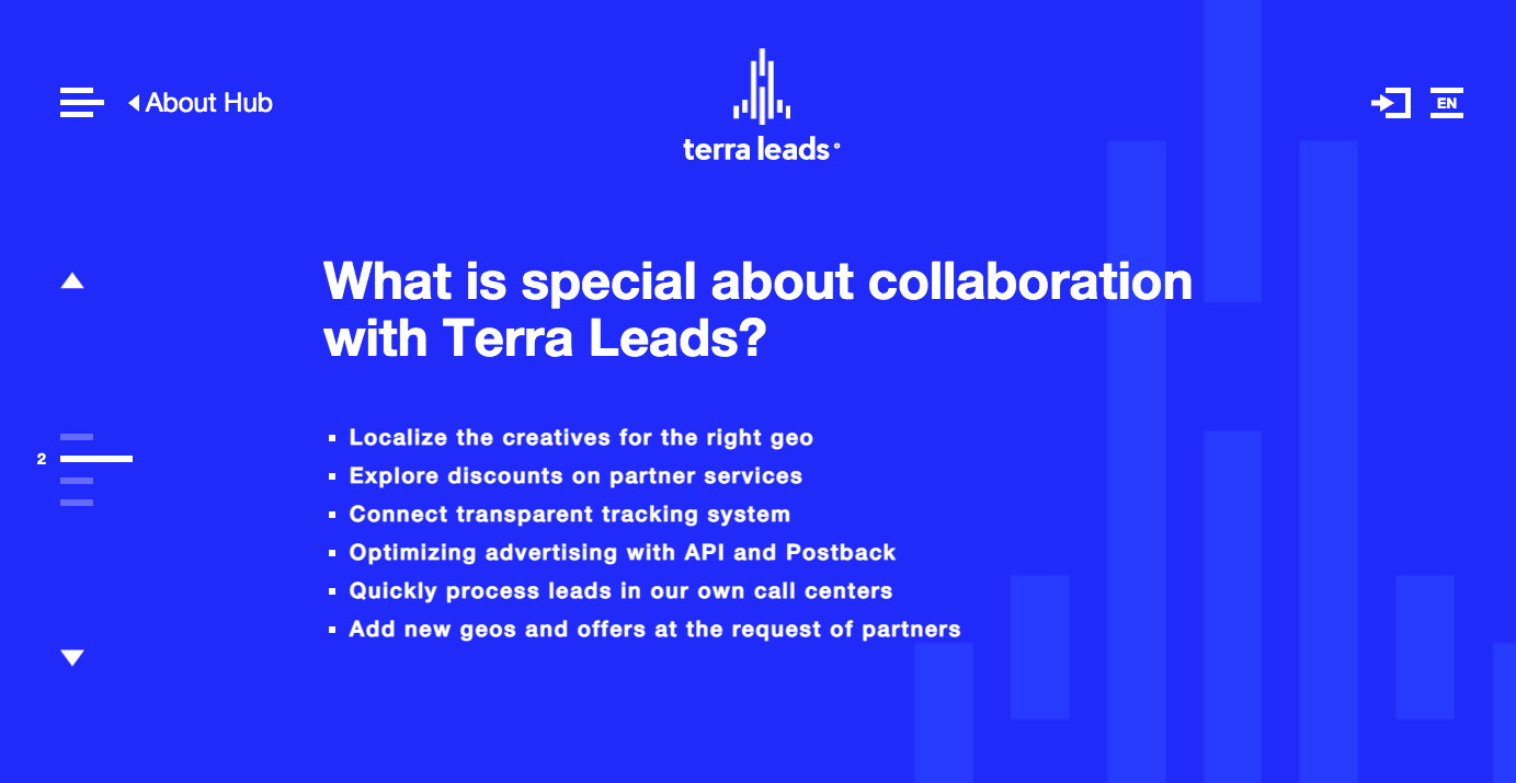 TerraLeads Features