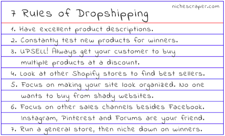 Dropshipping Rules
