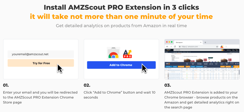 AMZScout Extension