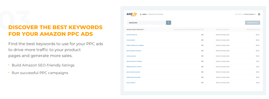 AMZScout Keywords for PPC Ads