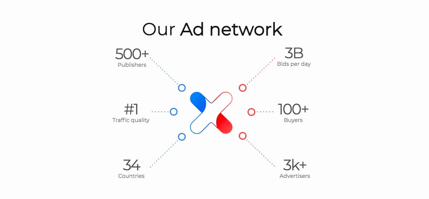 About AdxAd Ad network