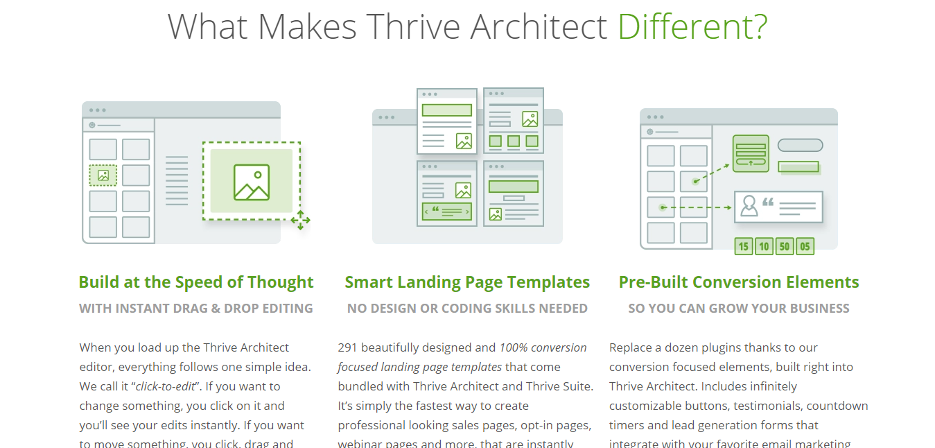 Thrive Architect Elements