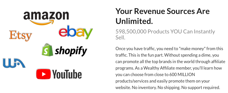 Wealthy Affiliate Sell Products