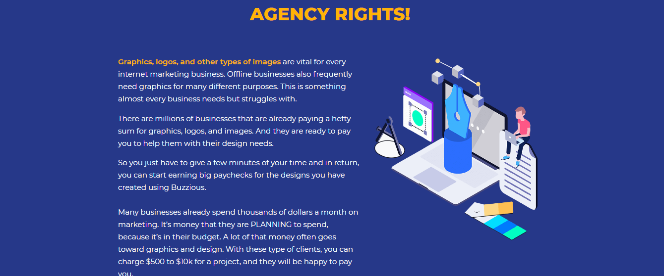 Agency rights - Buzzious