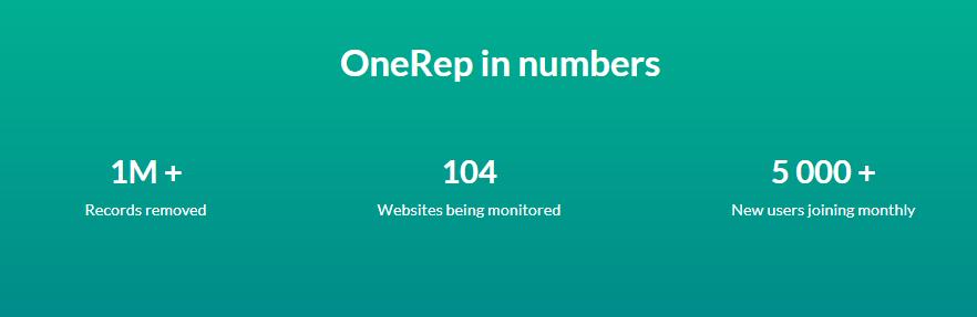 OneRep number stats