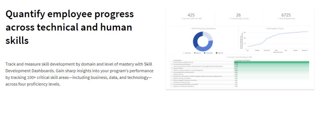 Track and measure skill development Coursera