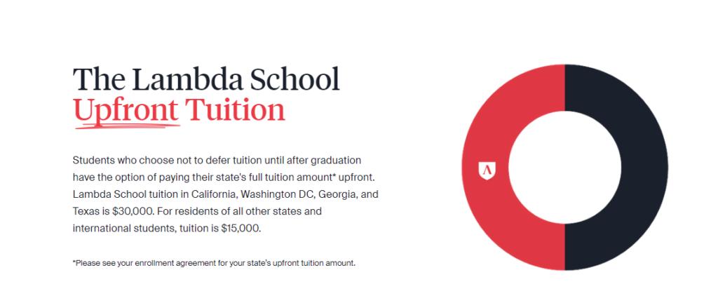 Upfront Tuition