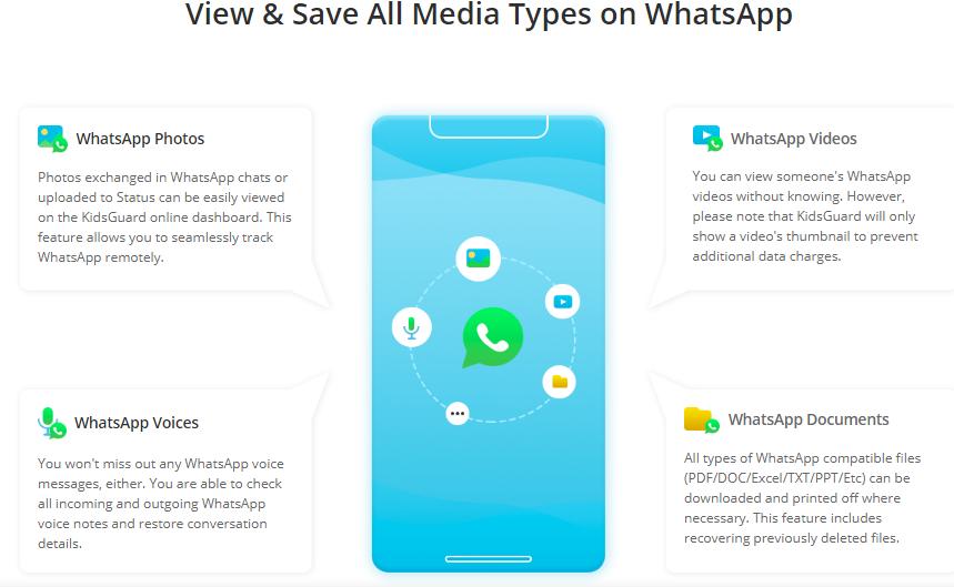 View & save media - WhatsApp monitoring KidsGuard pro