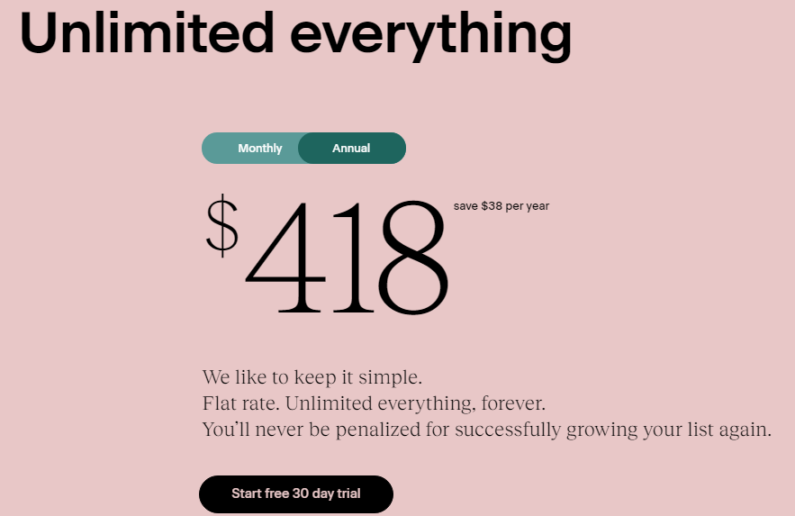 Flodesk Yearly Pricing