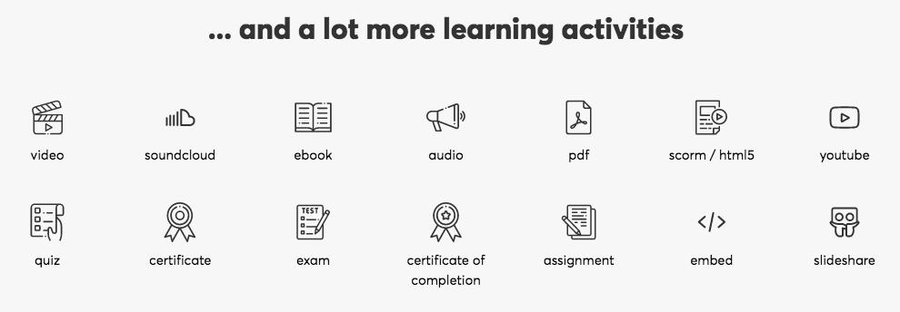 LearnWorlds Activities