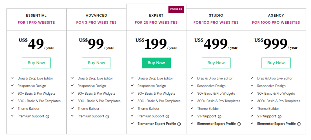 Elementor Pricing Table