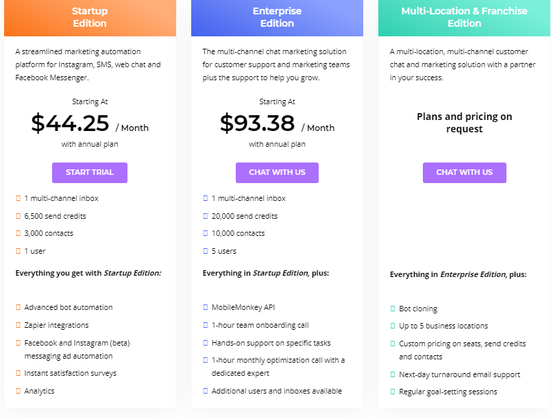 MobileMonkey in-house marketers pricing